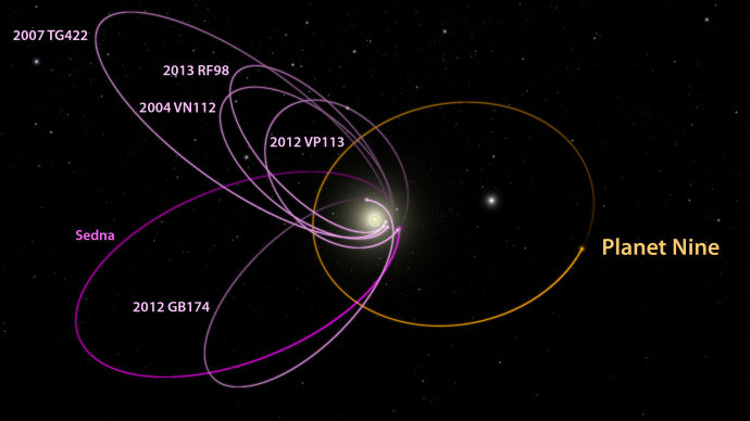 Planet Nine News: Scientists Zero In on Where Mysterious Ninth Planet May Be Hiding