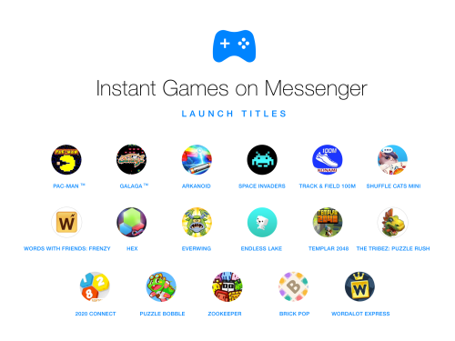 Facebook Messenger launches Instant Games with 17 titles including 'Pac-Man'
