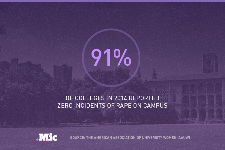 Will This Strategy Finally Put an End to Sexual Assault on America's College Campuses?