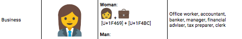 These Are the Emojis Every Working Woman Has Been Waiting For — But There's One Problem