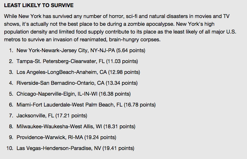Would You Survive a Zombie Apocalypse? It Probably Depends on Where You Live