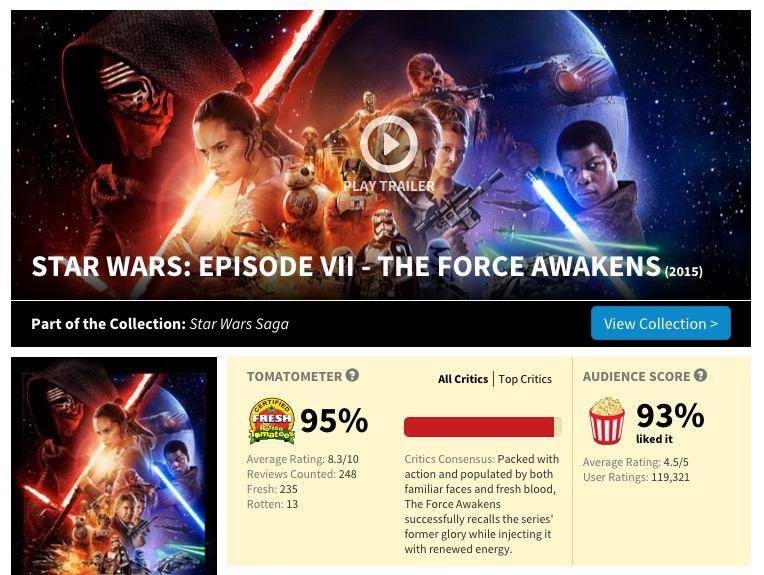 7 Reasons Why 'Star Wars: The Force Awakens' Will Be Better Than the 'Star Wars' Prequels