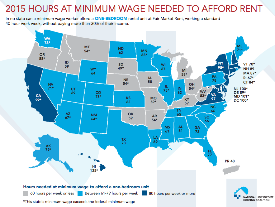 hours you need to work minimum wage to rent an apartment in any state