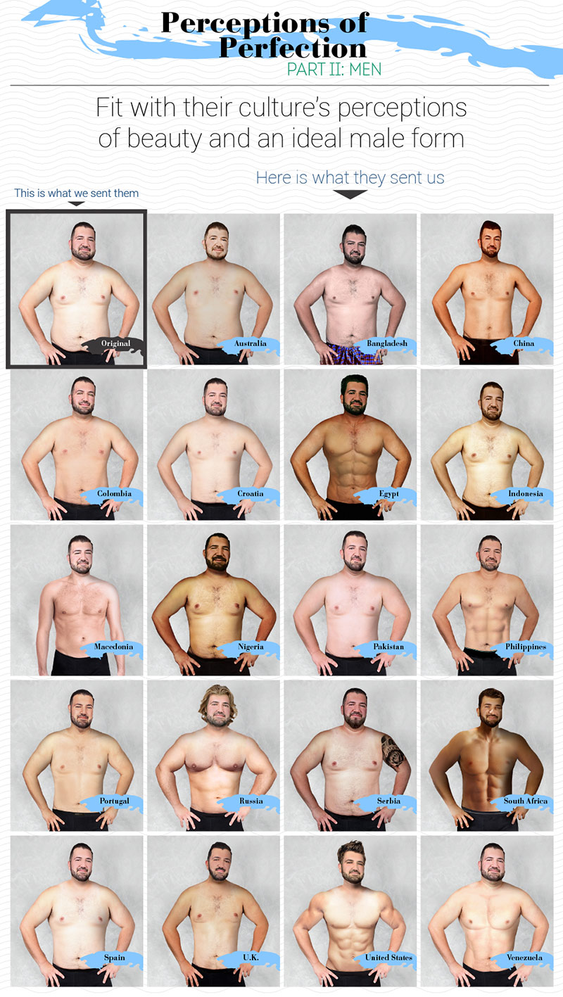 Here's What the Ideal Man Looks Like in 19 Different Countries