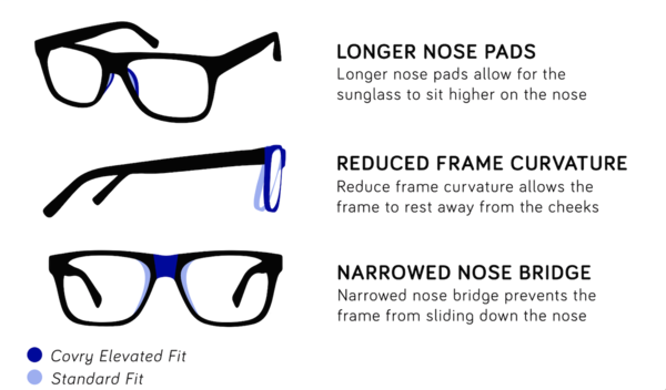 Why Asian People Can't Find Glasses That Fit — And What They're Doing to Combat This