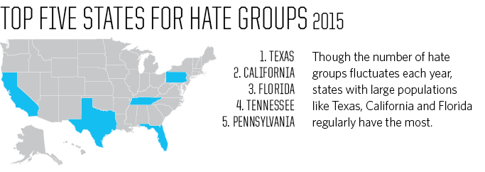 The Number of Hate Groups in the US Is Rising — Here Are the States They're Popping Up in