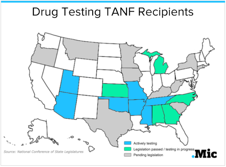articles against drug testing welfare recipients