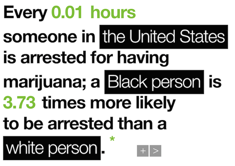 These Racist Double Standards Will Give You a Whole New Outlook on 420
