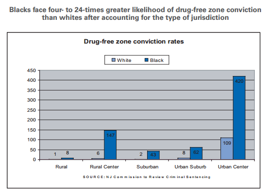 The Dark Side of Drug-Free Zones the Government Doesn't Want You to Know