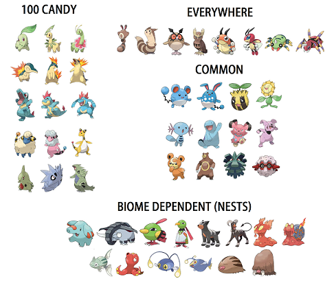 'Pokémon Go' Gen 2 Rarity Chart: Guide to new Johto Pokémon after the update