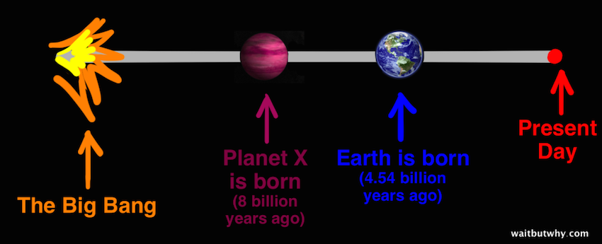 The Fermi Paradox Explained: Here's Why Alien Life Hasn't Found Us Yet