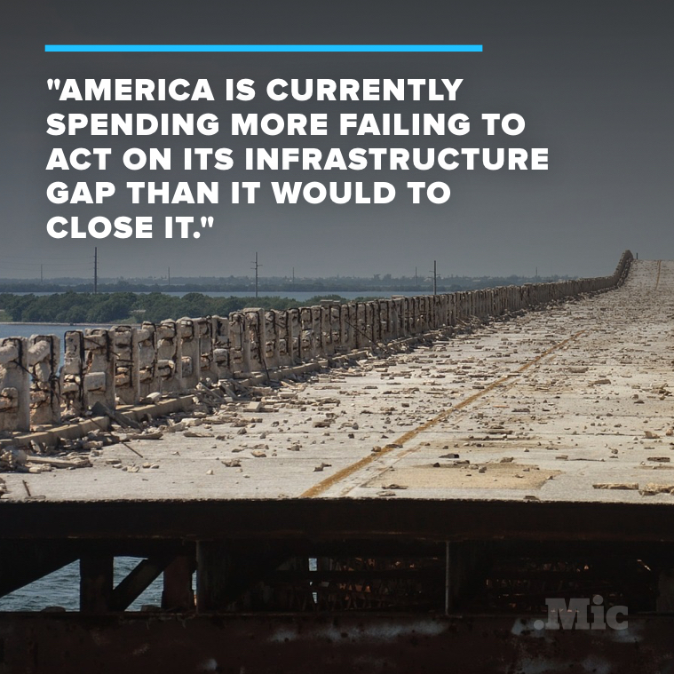 The US Is $1.44 Trillion Short on Infrastructure Needs — Enjoy Your Crumbling Country