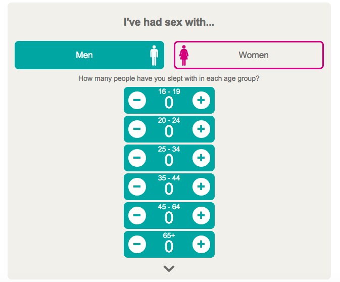 This Sex Calculator Will Show You How Many People You've Really Slept With