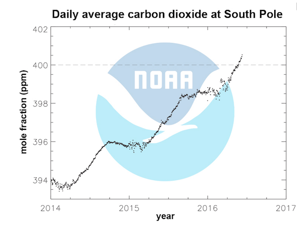 Carbon Emissions Are Choking Our Atmosphere — And We Just Hit a Terrifying Milestone