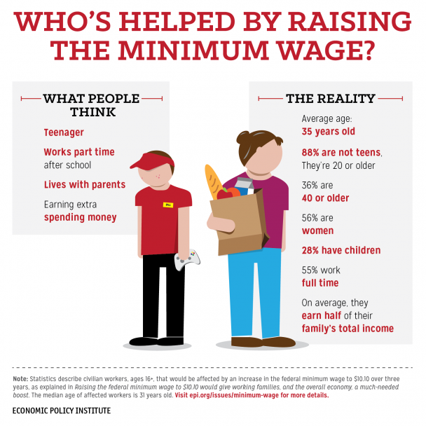 4 Lies We Need to Stop Telling About Raising the Minimum Wage
