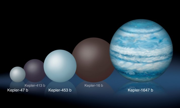 "Kepler-1647b: NASA Astronomers Just Discovered a Huge ""Tatooine Planet"" With 2 Suns"